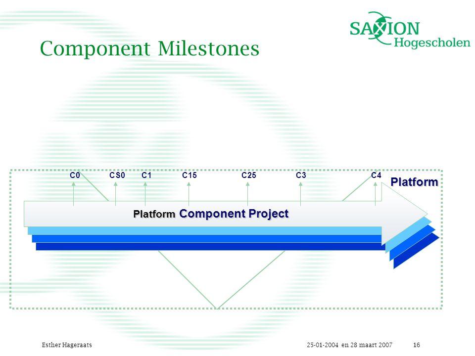 25-01-2004 en 28 maart 2007Esther Hageraats16 Component Milestones C0CS0C1C15C25C3C4 Platform Platform Component Project