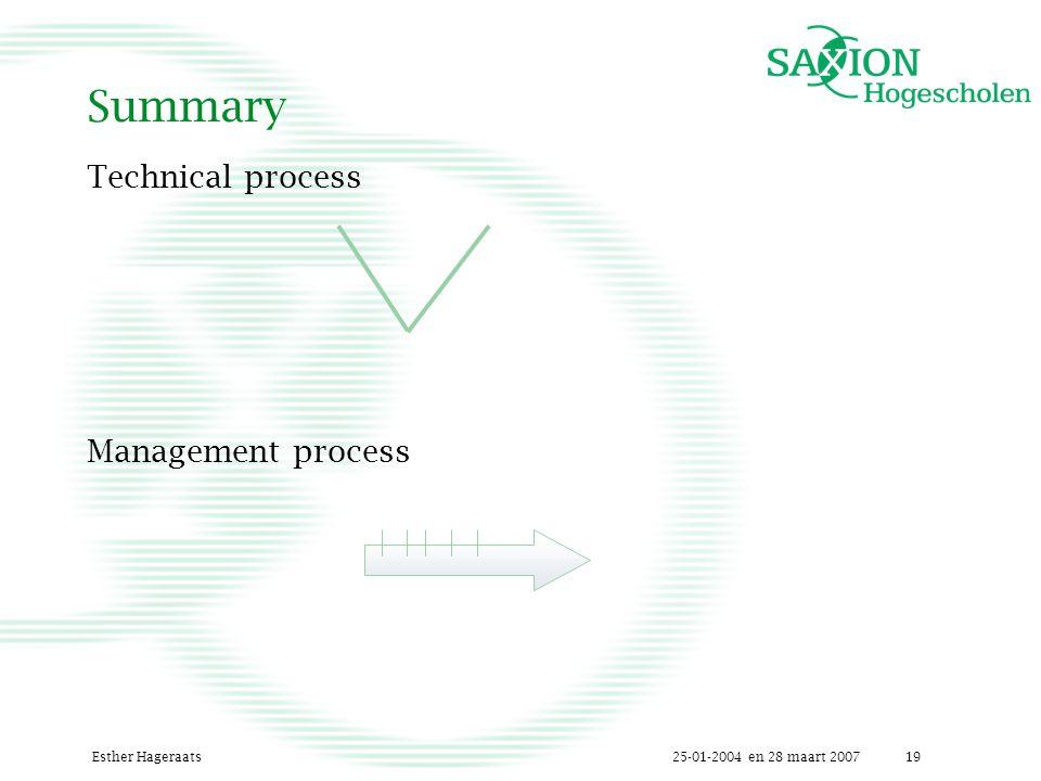 25-01-2004 en 28 maart 2007Esther Hageraats19 Summary Technical process Management process