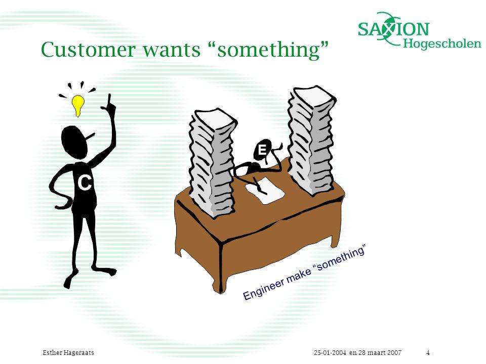 25-01-2004 en 28 maart 2007Esther Hageraats4 Customer wants something C E Engineer make something