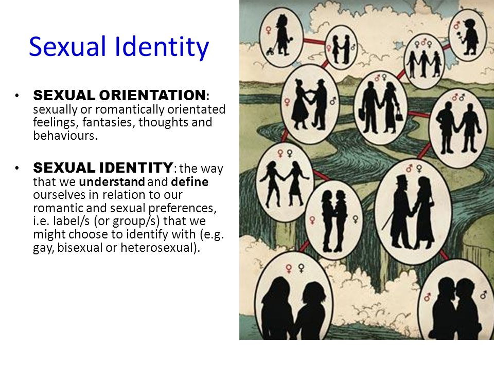 Sexual Identity SEXUAL ORIENTATION : sexually or romantically orientated feelings, fantasies, thoughts and behaviours. SEXUAL IDENTITY : the way that