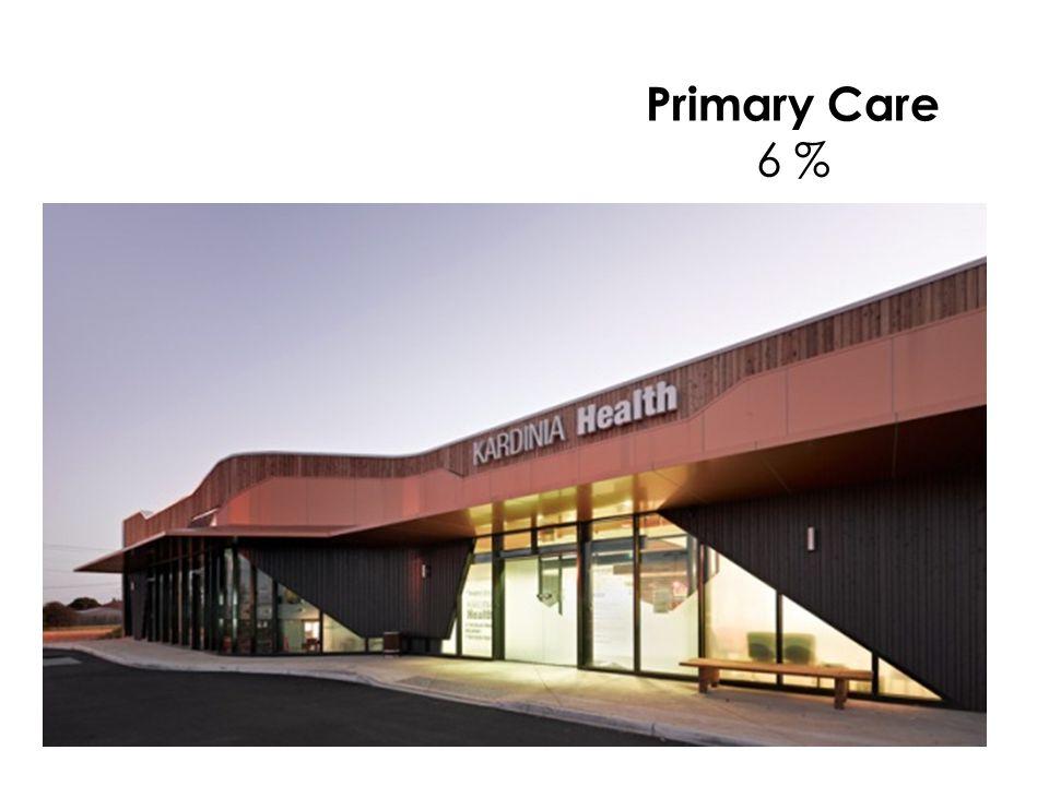 Primary Care 6 %