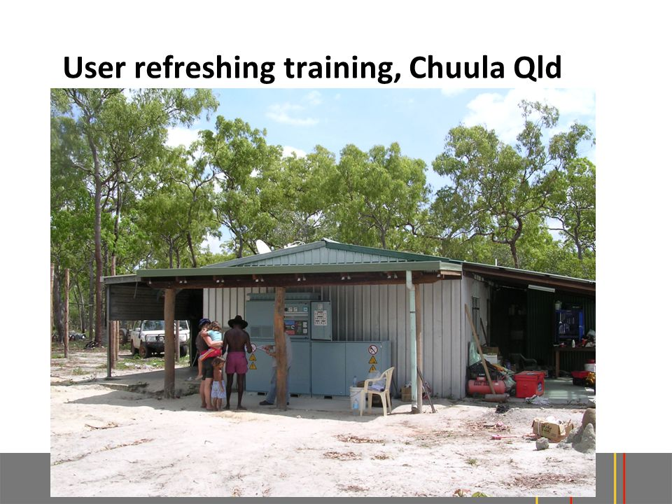 User refreshing training, Chuula Qld Text