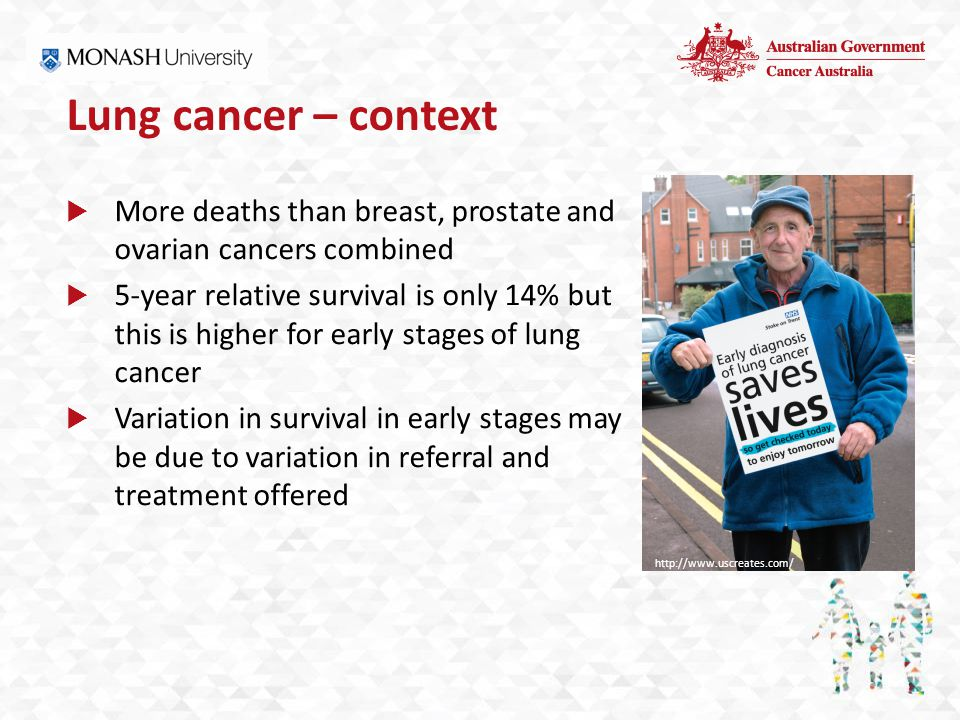 Lung cancer – context  More deaths than breast, prostate and ovarian cancers combined  5-year relative survival is only 14% but this is higher for early stages of lung cancer  Variation in survival in early stages may be due to variation in referral and treatment offered http://www.uscreates.com/