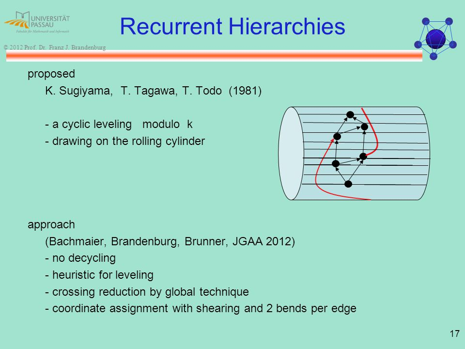 17 © 2012 Prof. Dr. Franz J. Brandenburg Recurrent Hierarchies proposed K.