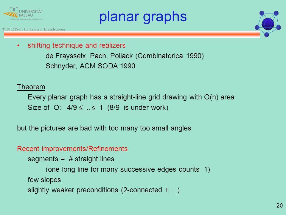 20 © 2012 Prof. Dr. Franz J.