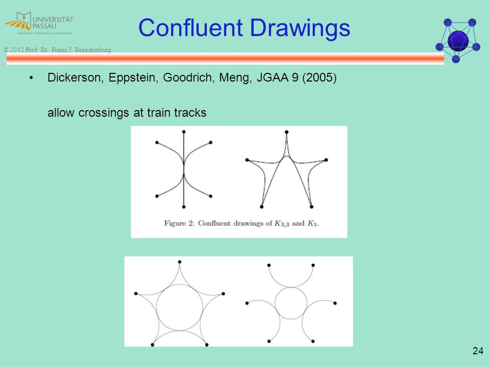 24 © 2012 Prof. Dr. Franz J. Brandenburg Confluent Drawings Dickerson, Eppstein, Goodrich, Meng, JGAA 9 (2005) allow crossings at train tracks
