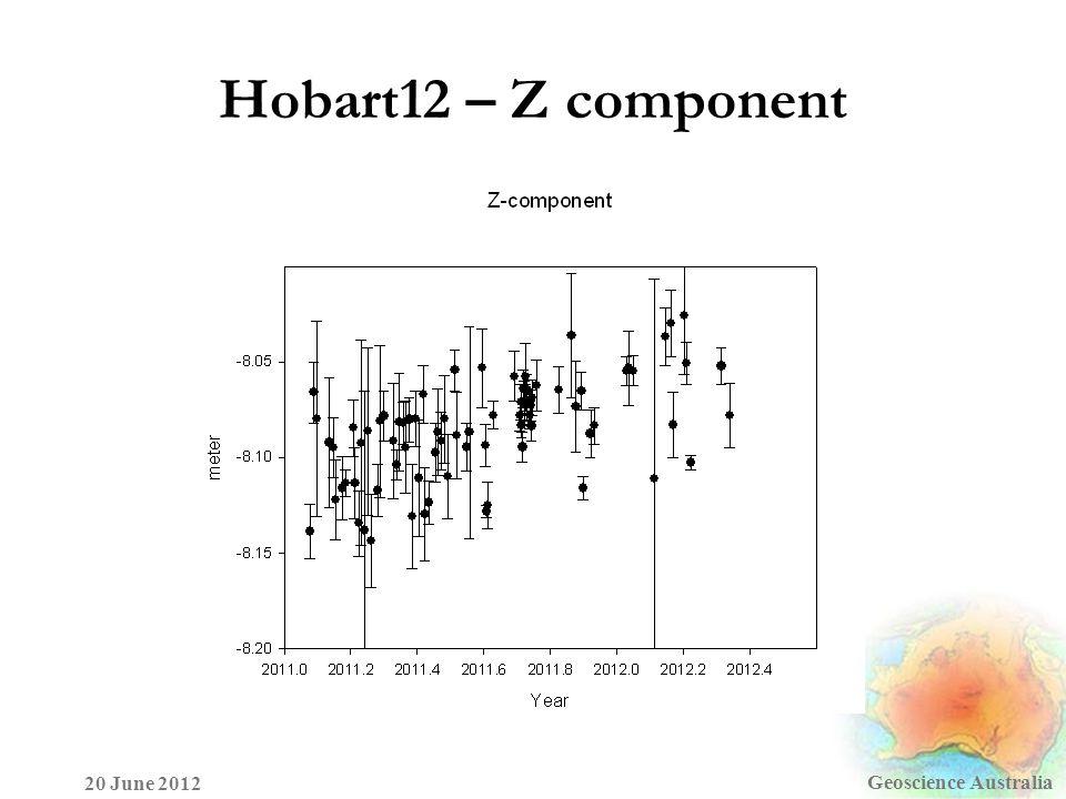 Hobart12 – Z component Geoscience Australia 20 June 2012