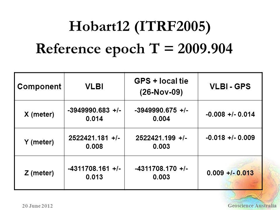 Hobart12 (ITRF2005) Geoscience Australia 20 June 2012 ComponentVLBI GPS + local tie (26-Nov-09) VLBI - GPS X (meter) -3949990.683 +/- 0.014 -3949990.675 +/- 0.004 -0.008 +/- 0.014 Y (meter) 2522421.181 +/- 0.008 2522421.199 +/- 0.003 -0.018 +/- 0.009 Z (meter) -4311708.161 +/- 0.013 -4311708.170 +/- 0.003 0.009 +/- 0.013 Reference epoch T = 2009.904