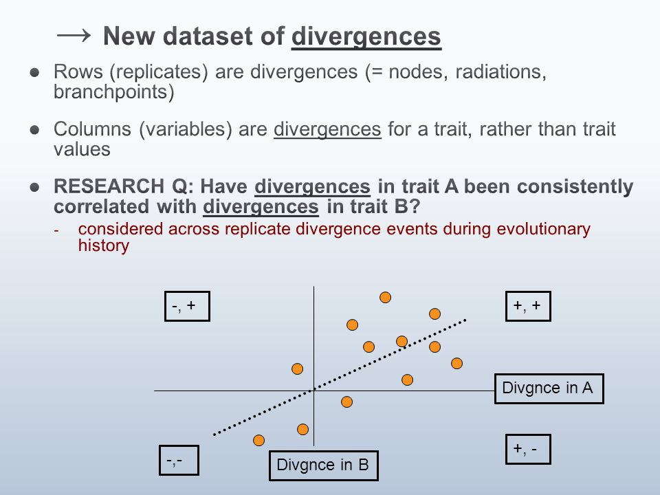 Divgnce in B +, + -,- -, + +, - Divgnce in A