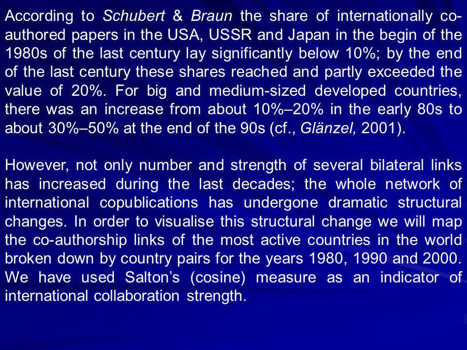 According to Schubert & Braun the share of internationally co- authored papers in the USA, USSR and Japan in the begin of the 1980s of the last century lay significantly below 10%; by the end of the last century these shares reached and partly exceeded the value of 20%.