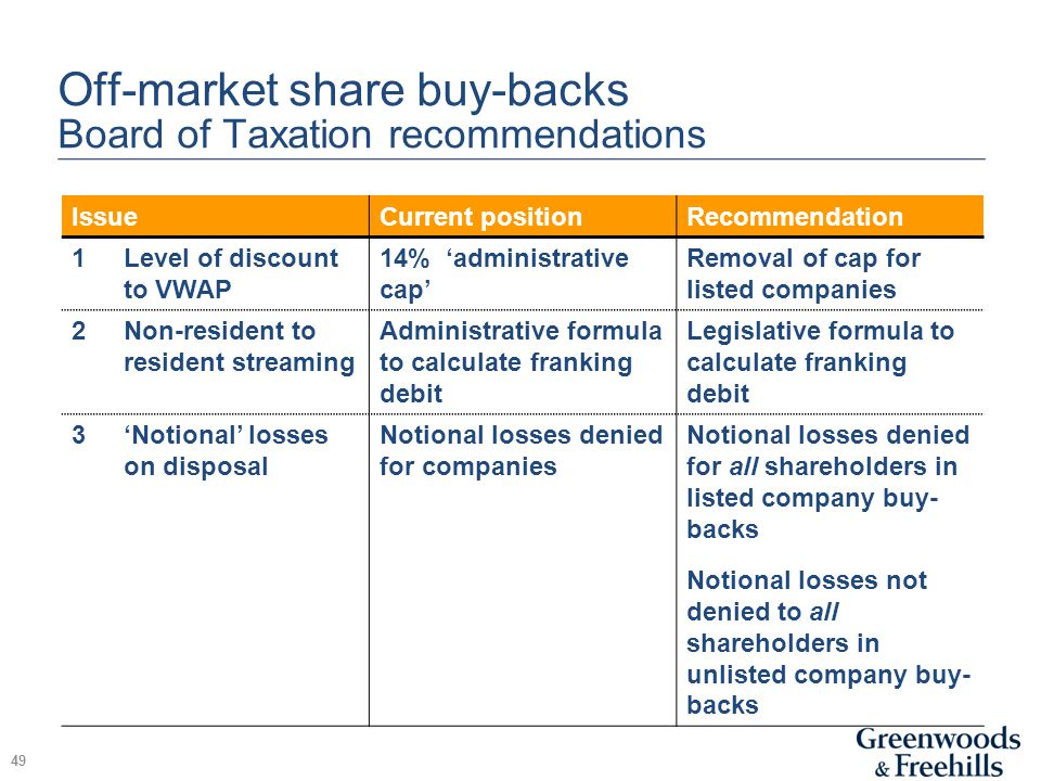 Off-market share buy-backs Board of Taxation recommendations 49 IssueCurrent positionRecommendation 1Level of discount to VWAP 14% 'administrative cap