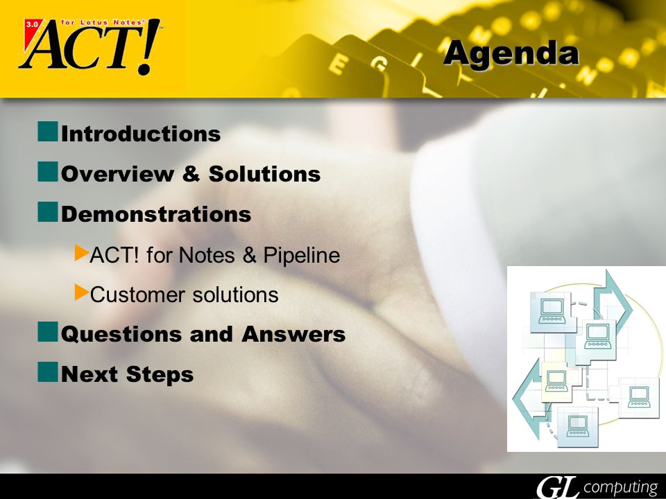 Introductions Overview & Solutions Demonstrations  ACT.