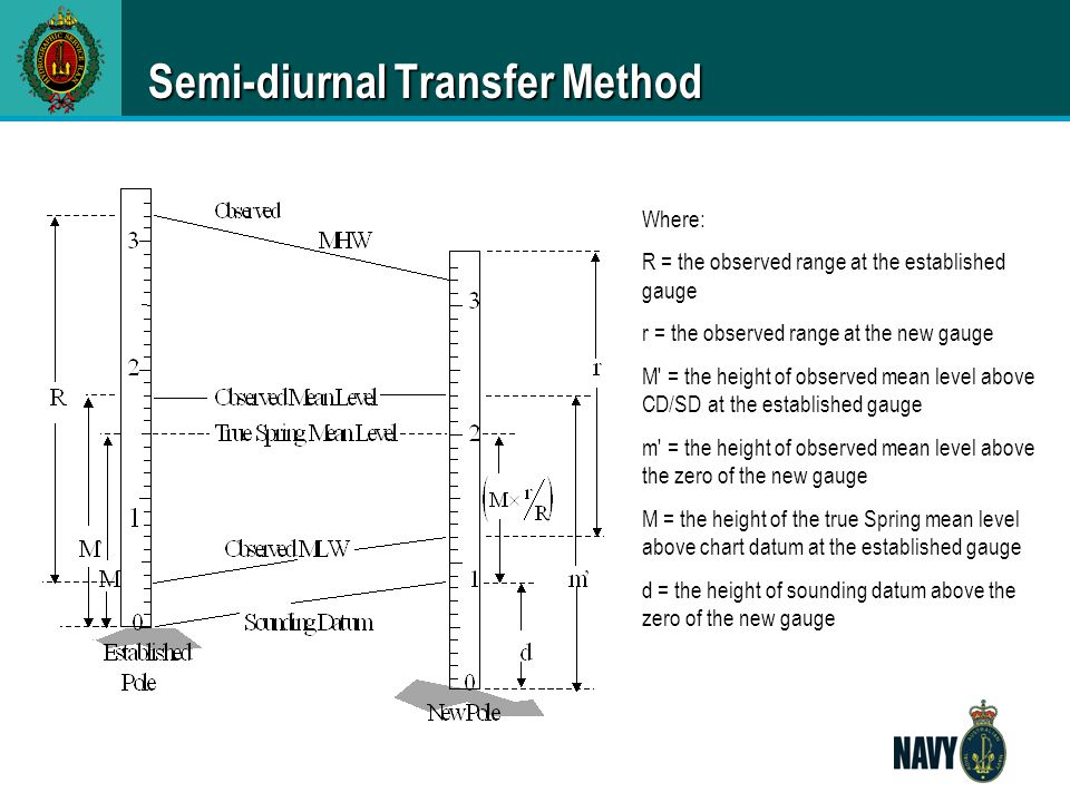 Semi-diurnal Transfer Method Where: R = the observed range at the established gauge r = the observed range at the new gauge M' = the height of observe