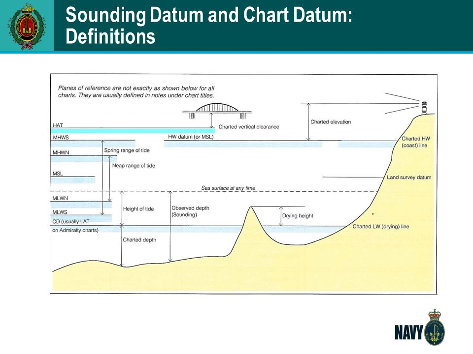 Chart Datum: Lowest Astronomical Tide (LAT)  Chart Datum should be:  So low that the water level will seldom fall below it;  Not so low as to cause the charted depths to be unrealistically shallow;  That it should vary only gradually from area to area and from chart to adjoining chart, to avoid significant discontinuities.