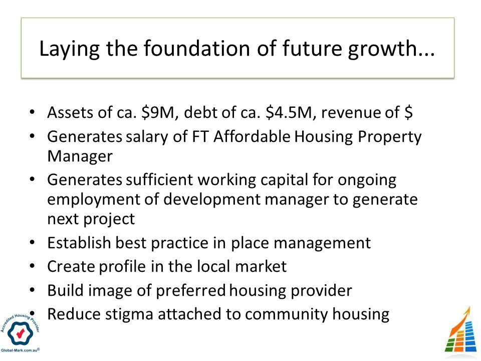 Assets of ca. $9M, debt of ca.