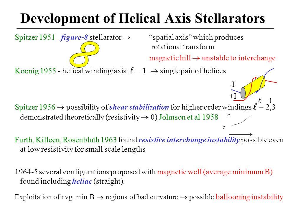 Nagao 1977 Nagao 1977 Asperator NP: toroidal helical axis stellarator (+extra helical windings) Yoshikawa...