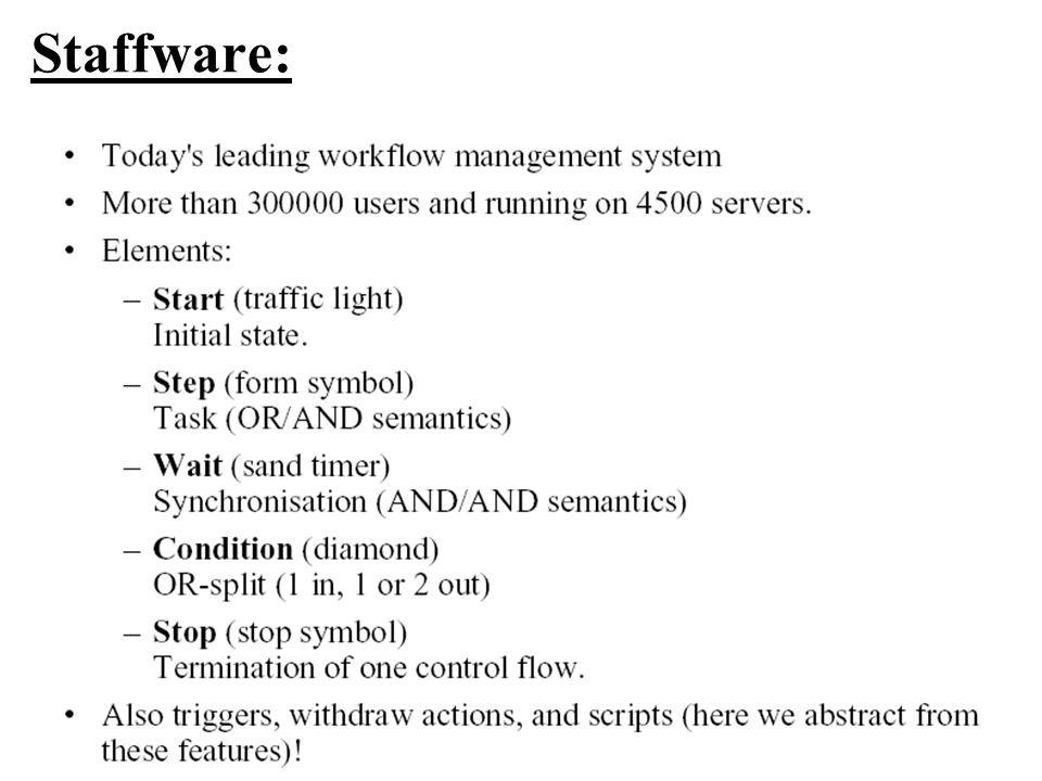 Staffware: