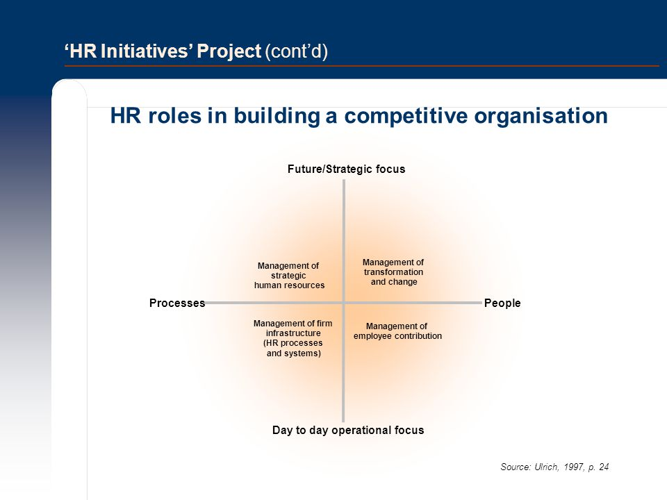 Management of employee contribution Future/Strategic focus ProcessesPeople Day to day operational focus Management of firm infrastructure (HR processe