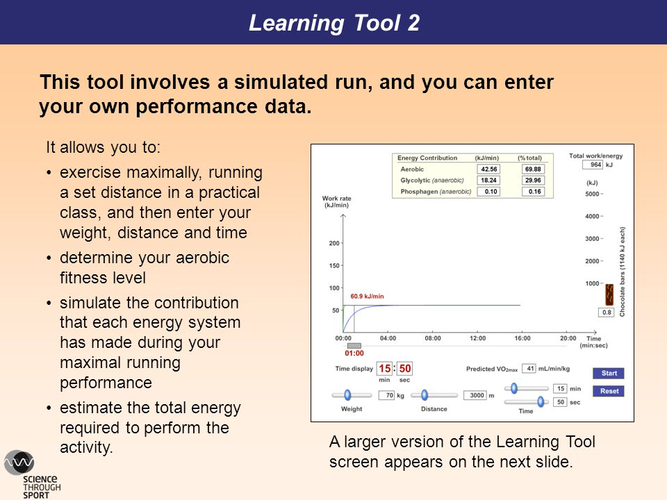 Learning Tool 2 This tool involves a simulated run, and you can enter your own performance data.