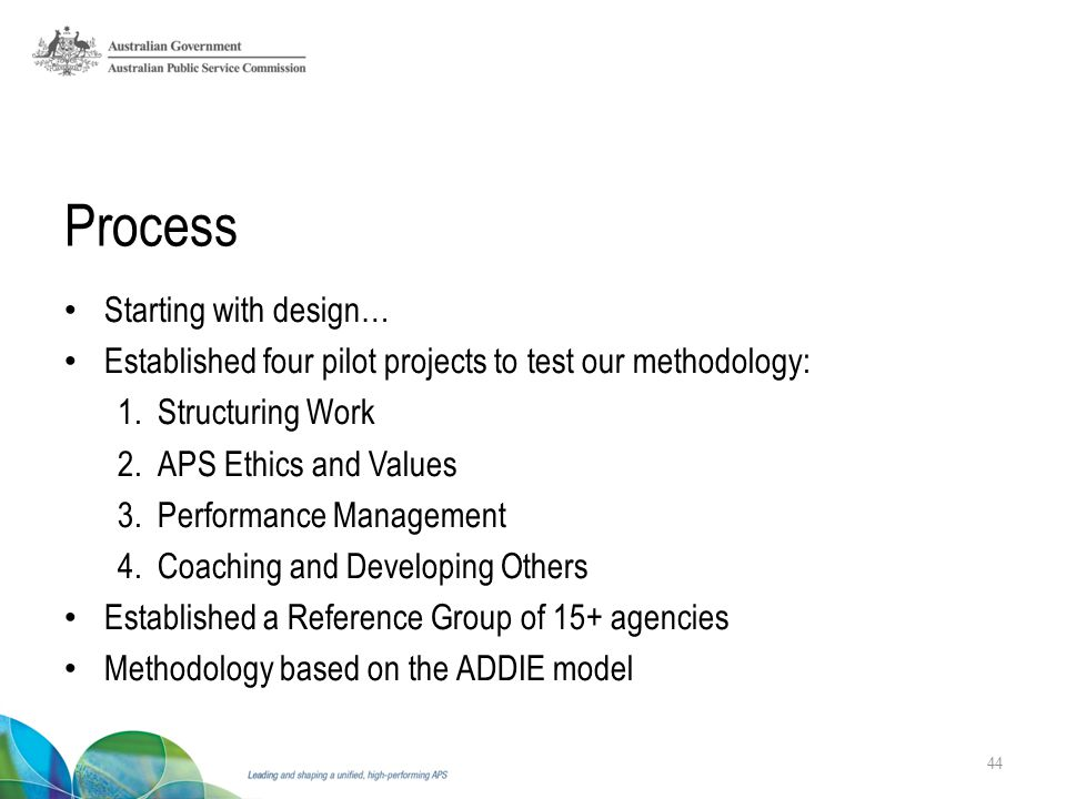Process Starting with design… Established four pilot projects to test our methodology: 1.Structuring Work 2.APS Ethics and Values 3.Performance Management 4.Coaching and Developing Others Established a Reference Group of 15+ agencies Methodology based on the ADDIE model 44