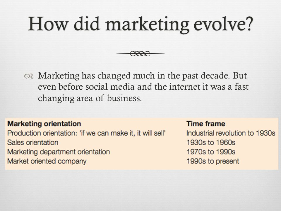How did marketing evolve How did marketing evolve.