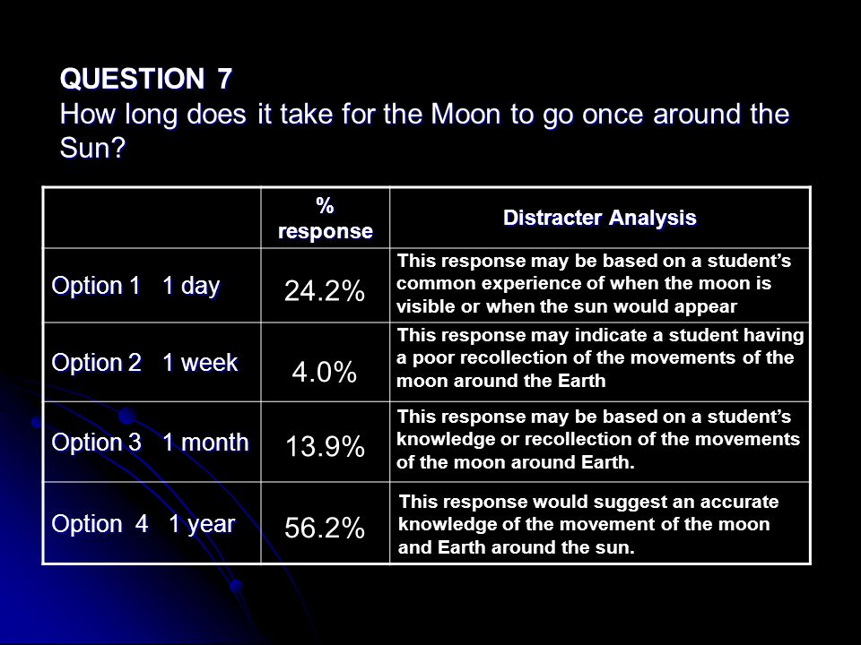 QUESTION 7 How long does it take for the Moon to go once around the Sun.