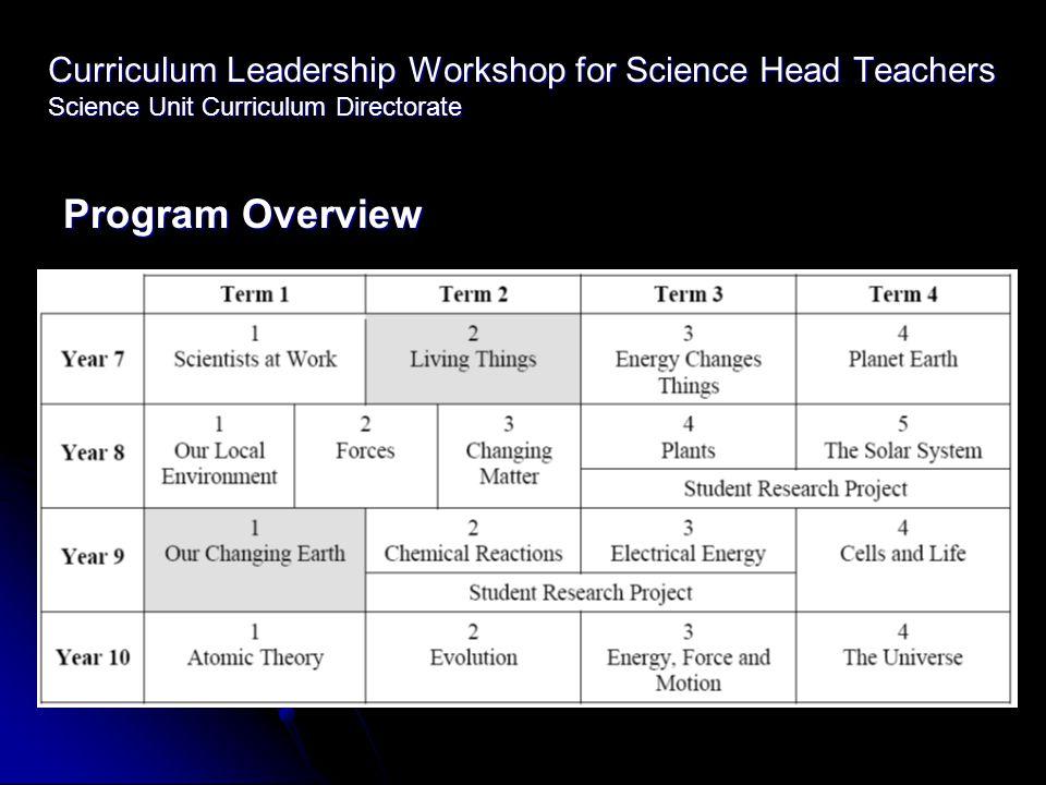 Curriculum Leadership Workshop for Science Head Teachers Science Unit Curriculum Directorate xxx