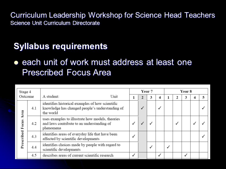 Curriculum Leadership Workshop for Science Head Teachers Science Unit Curriculum Directorate Syllabus requirements each unit of work must address at least one Prescribed Focus Area each unit of work must address at least one Prescribed Focus Area