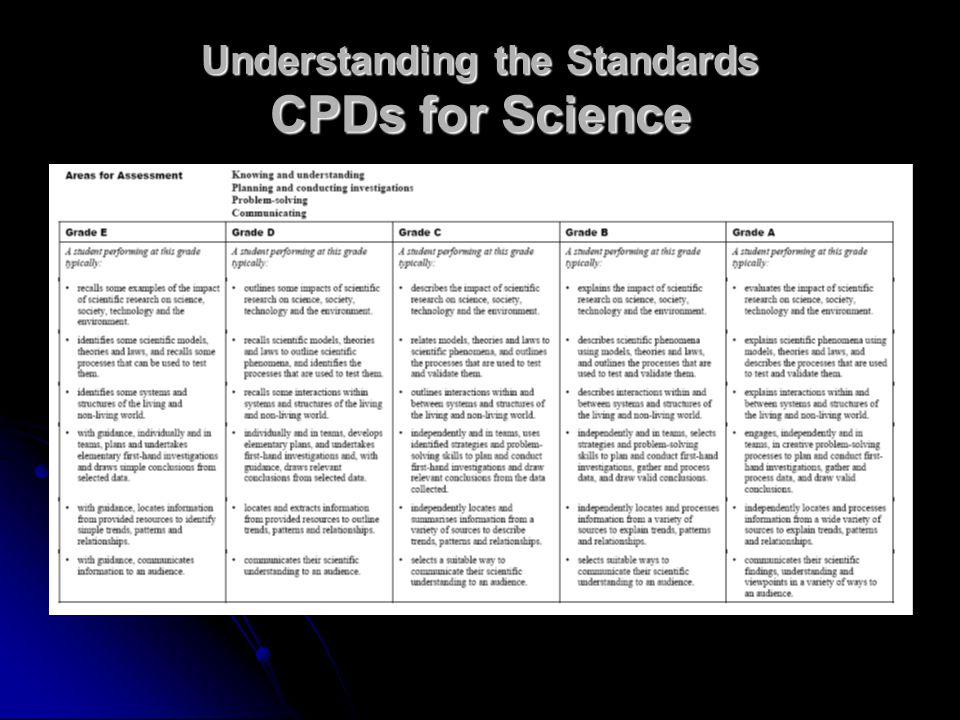 Understanding the Standards CPDs for Science