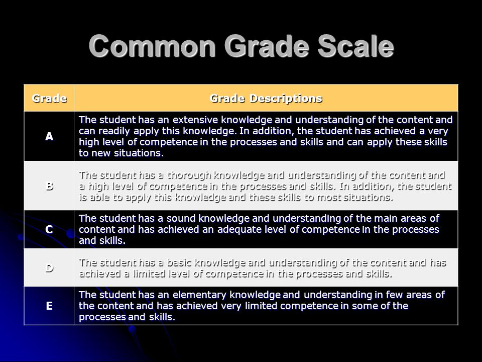 Common Grade Scale Grade Grade Descriptions A The student has an extensive knowledge and understanding of the content and can readily apply this knowl