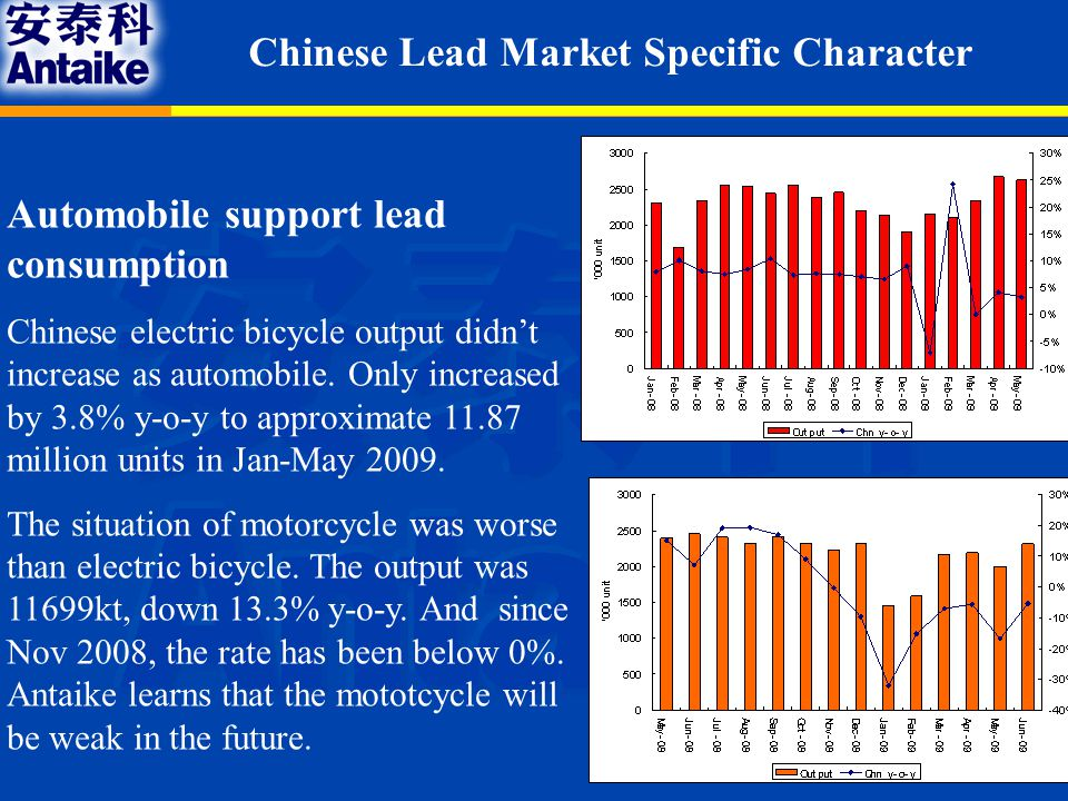 Chinese Lead Market Specific Character Automobile support lead consumption Chinese electric bicycle output didn't increase as automobile.