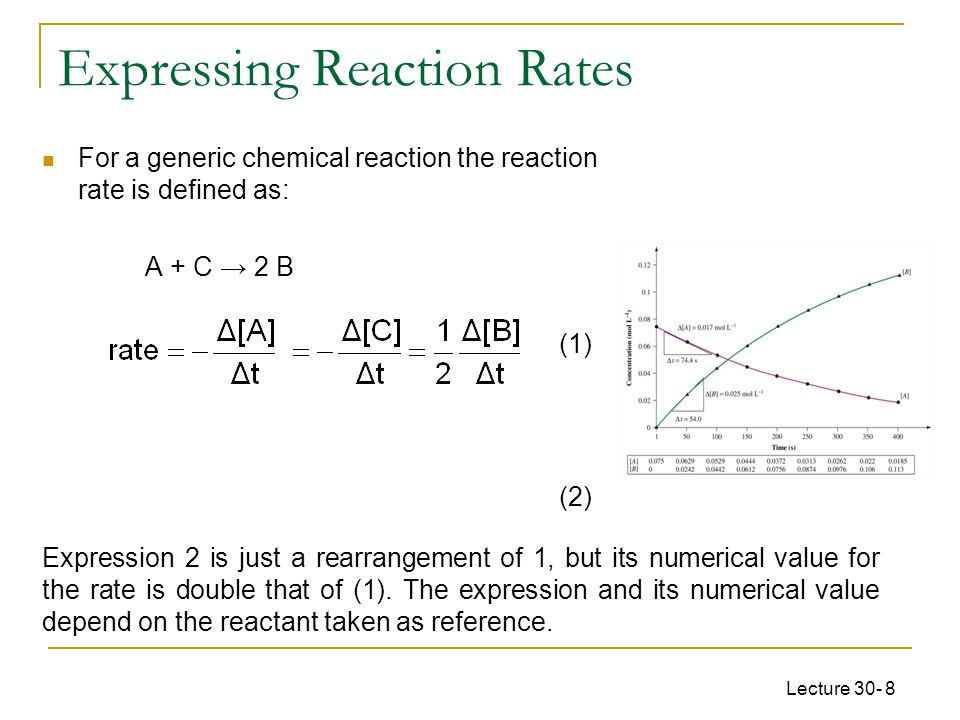 Lecture 30- 8 Expressing Reaction Rates For a generic chemical reaction the reaction rate is defined as: A + C → 2 B (1) (2) Expression 2 is just a re