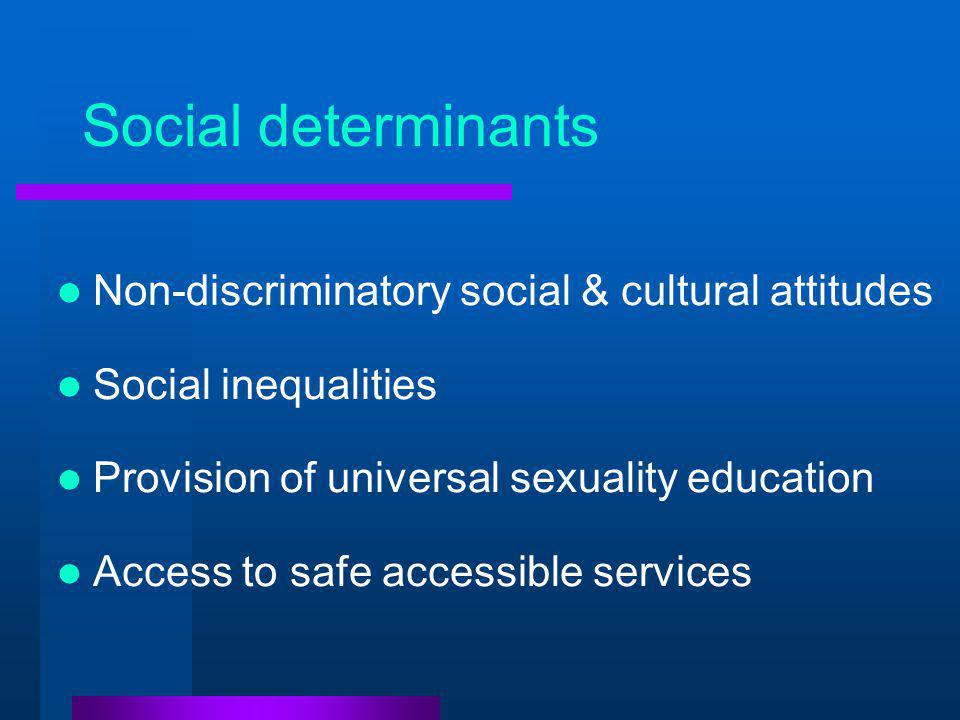Social determinants Non-discriminatory social & cultural attitudes Social inequalities Provision of universal sexuality education Access to safe accessible services