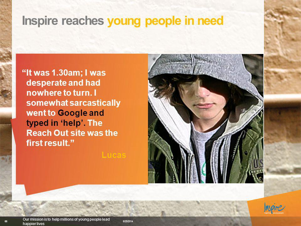 Inspire reaches young people in need It was 1.30am; I was desperate and had nowhere to turn.