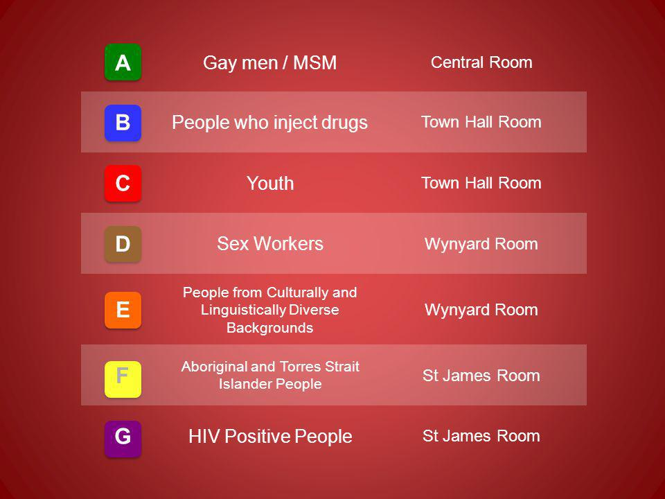 A Gay men / MSM Central Room B People who inject drugs Town Hall Room C Youth Town Hall Room D Sex Workers Wynyard Room E People from Culturally and Linguistically Diverse Backgrounds Wynyard Room F Aboriginal and Torres Strait Islander People St James Room G HIV Positive People St James Room