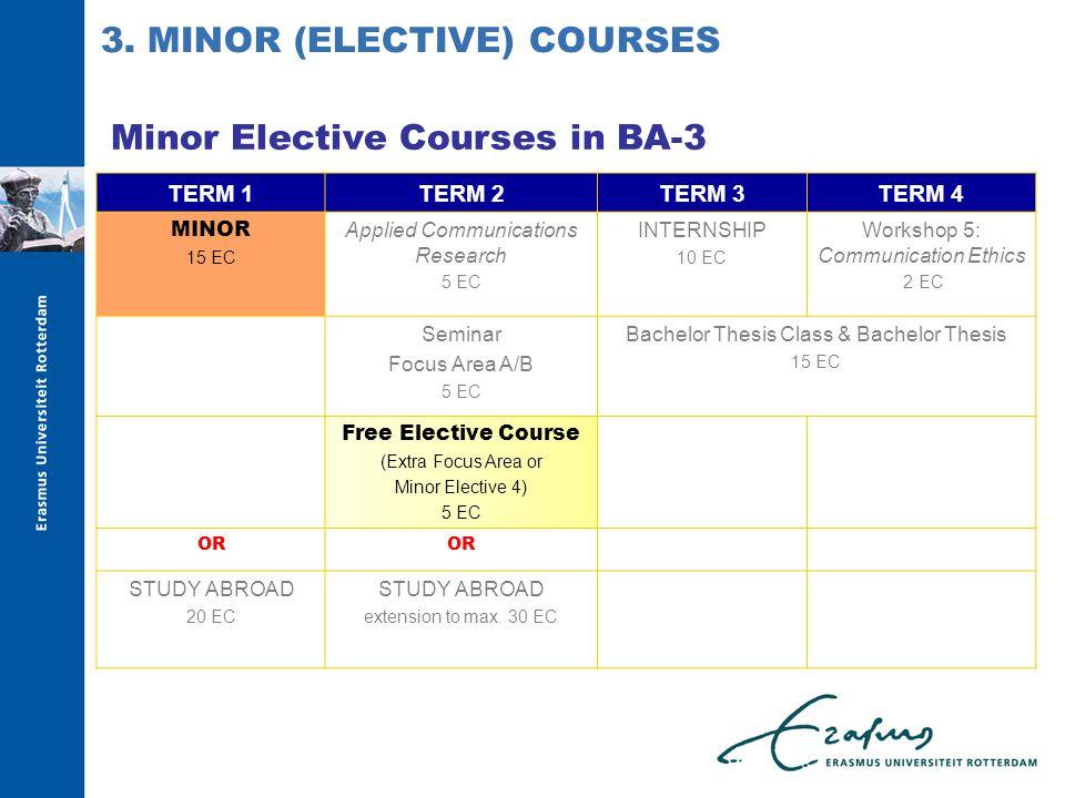 Minor Elective Courses in BA-3 3. MINOR (ELECTIVE) COURSES TERM 1TERM 2TERM 3TERM 4 MINOR 15 EC Applied Communications Research 5 EC INTERNSHIP 10 EC