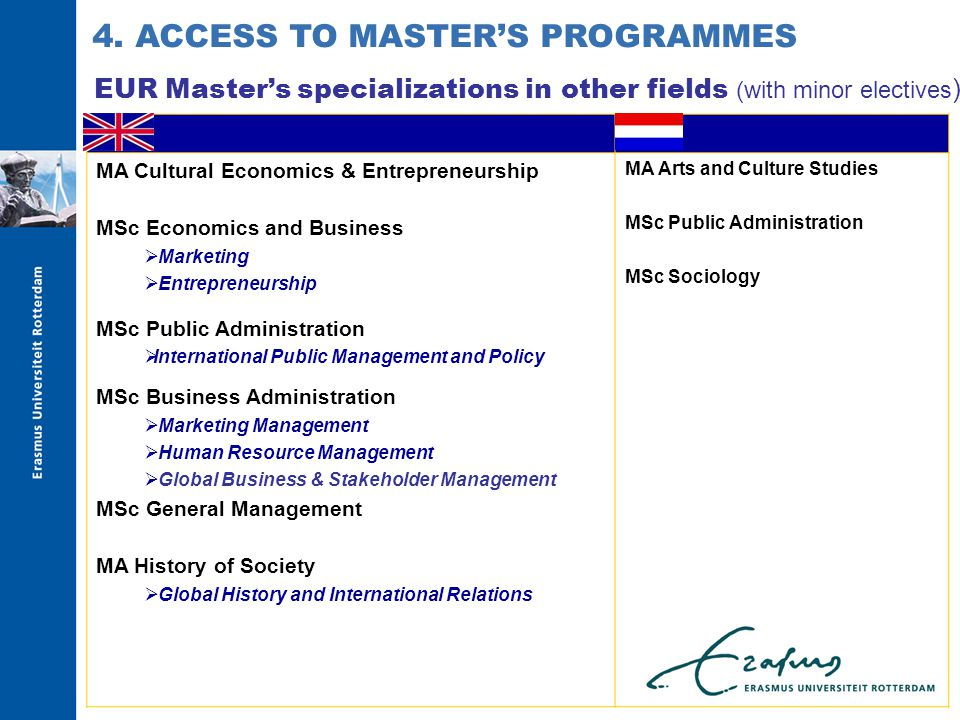EUR Master's specializations in other fields (with minor electives ) 4.