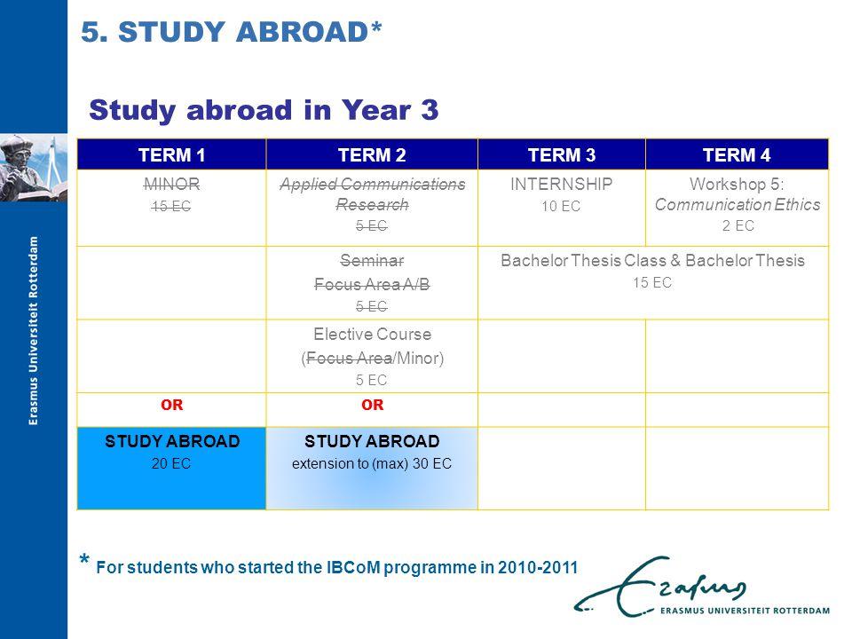 Study abroad in Year 3 5. STUDY ABROAD* TERM 1TERM 2TERM 3TERM 4 MINOR 15 EC Applied Communications Research 5 EC INTERNSHIP 10 EC Workshop 5: Communi