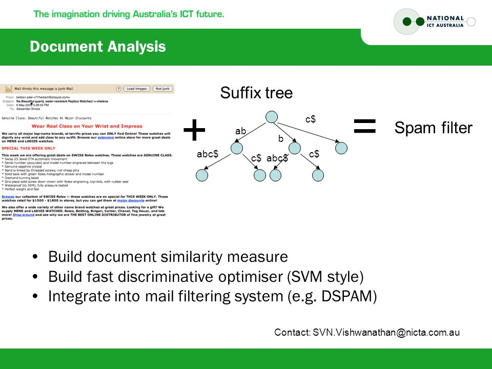 Document Analysis ab c$ b abc$ +. Build document similarity measure Build fast discriminative optimiser (SVM style) Integrate into mail filtering syst