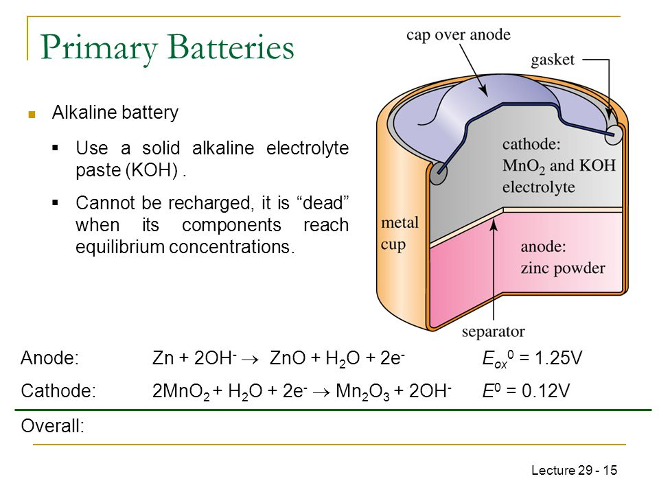 Lecture 29 - 15 Primary Batteries Alkaline battery  Use a solid alkaline electrolyte paste (KOH).