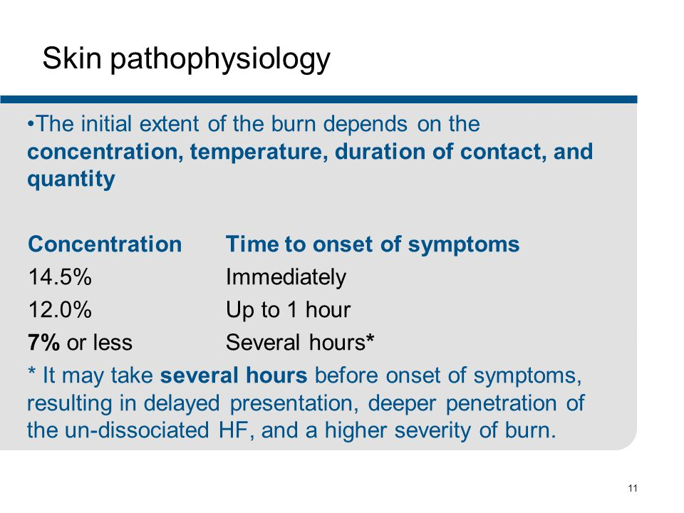 11 Skin pathophysiology The initial extent of the burn depends on the concentration, temperature, duration of contact, and quantity ConcentrationTime