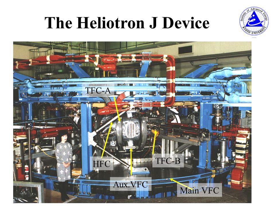 The Heliotron J Device Main VFC TFC-A TFC-B Aux.VFC HFC