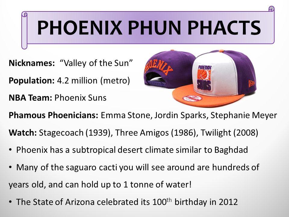 "PHOENIX PHUN PHACTS Nicknames: ""Valley of the Sun"" Population: 4.2 million (metro) NBA Team: Phoenix Suns Phamous Phoenicians: Emma Stone, Jordin Spar"