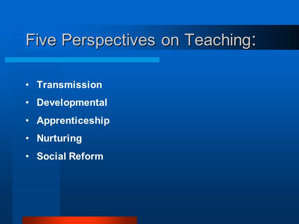 General Model of Teaching : Learners Teacher Ideals Context Content