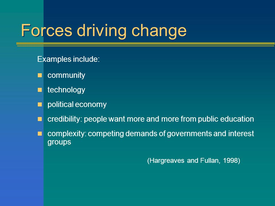 Task 3: In your groups: Discuss: The forces that drive change.