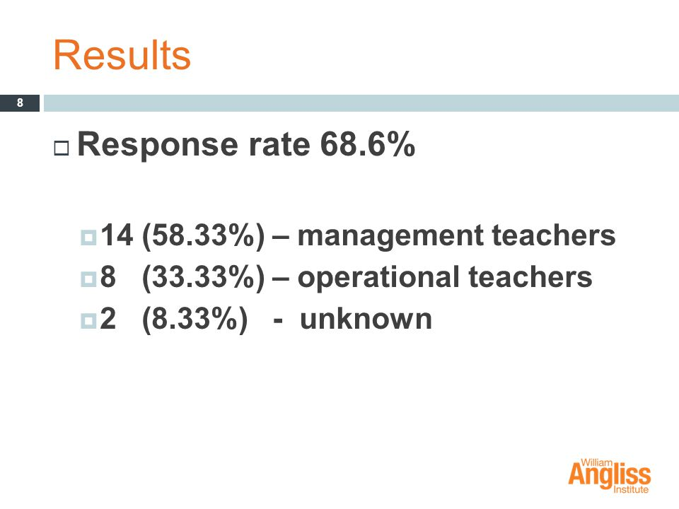 Results  Response rate 68.6%  14 (58.33%) – management teachers  8 (33.33%) – operational teachers  2 (8.33%) - unknown 8