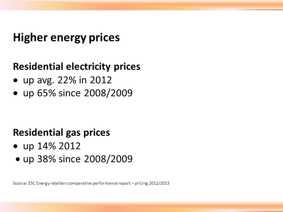 Higher energy prices Residential electricity prices  up avg.