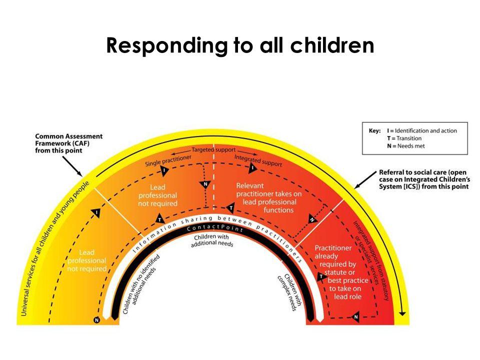 Responding to all children