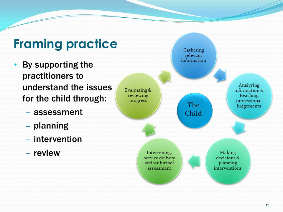 Framing practice By supporting the practitioners to understand the issues for the child through: – assessment – planning – intervention – review 11 Gathering relevant information Analysing information & Reaching professional judgements Making decisions & planning interventions Intervening, service delivery and/or further assessment Evaluating & reviewing progress The Child