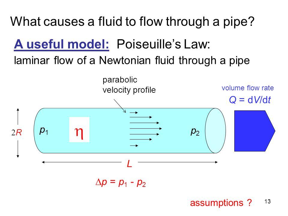 13 A useful model: Poiseuille's Law: laminar flow of a Newtonian fluid through a pipe volume flow rate  RR L p1p1 p2p2  p = p 1 - p 2 parabolic ve